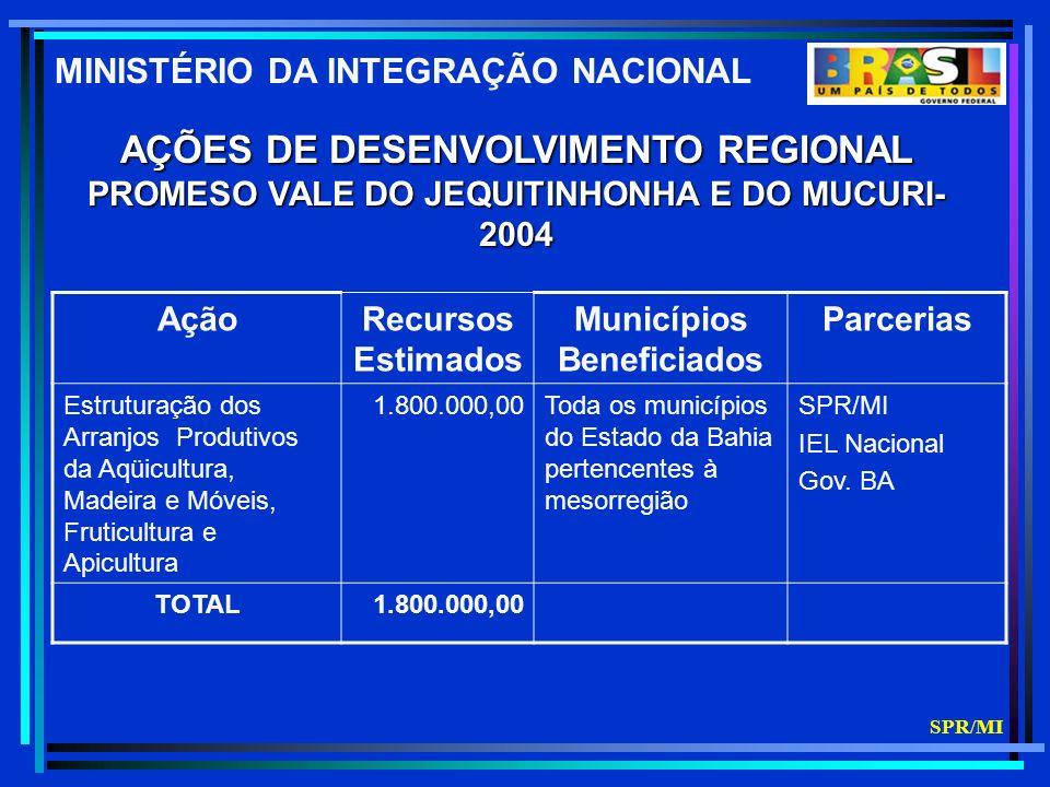 AÇÕES DE DESENVOLVIMENTO REGIONAL PROMESO VALE DO JEQUITINHONHA E DO MUCURI- 2004 AçãoRecursos Estimados Municípios Beneficiados Parcerias Estruturação dos Arranjos Produtivos da Aqüicultura, Madeira e Móveis, Fruticultura e Apicultura 1.800.000,00Toda os municípios do Estado da Bahia pertencentes à mesorregião SPR/MI IEL Nacional Gov.