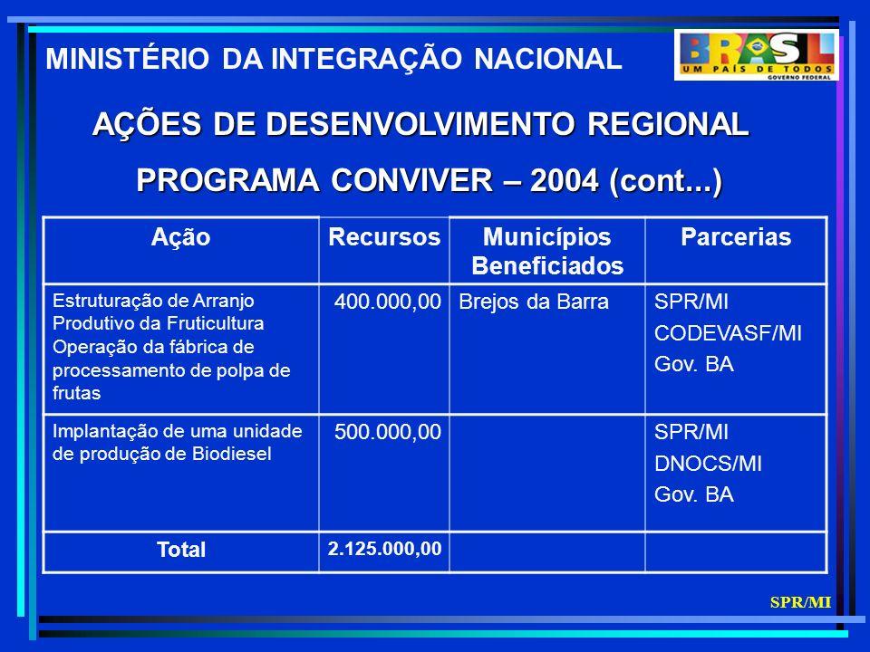 AÇÕES DE DESENVOLVIMENTO REGIONAL PROGRAMA CONVIVER – 2004 (cont...) AçãoRecursosMunicípios Beneficiados Parcerias Estruturação de Arranjo Produtivo da Fruticultura Operação da fábrica de processamento de polpa de frutas 400.000,00Brejos da BarraSPR/MI CODEVASF/MI Gov.