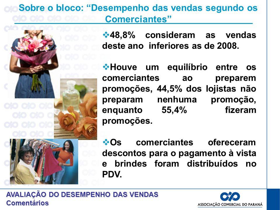 Sobre o bloco: Desempenho das vendas segundo os Comerciantes AVALIAÇÃO DO DESEMPENHO DAS VENDAS Comentários 48,8% consideram as vendas deste ano inferiores as de 2008.