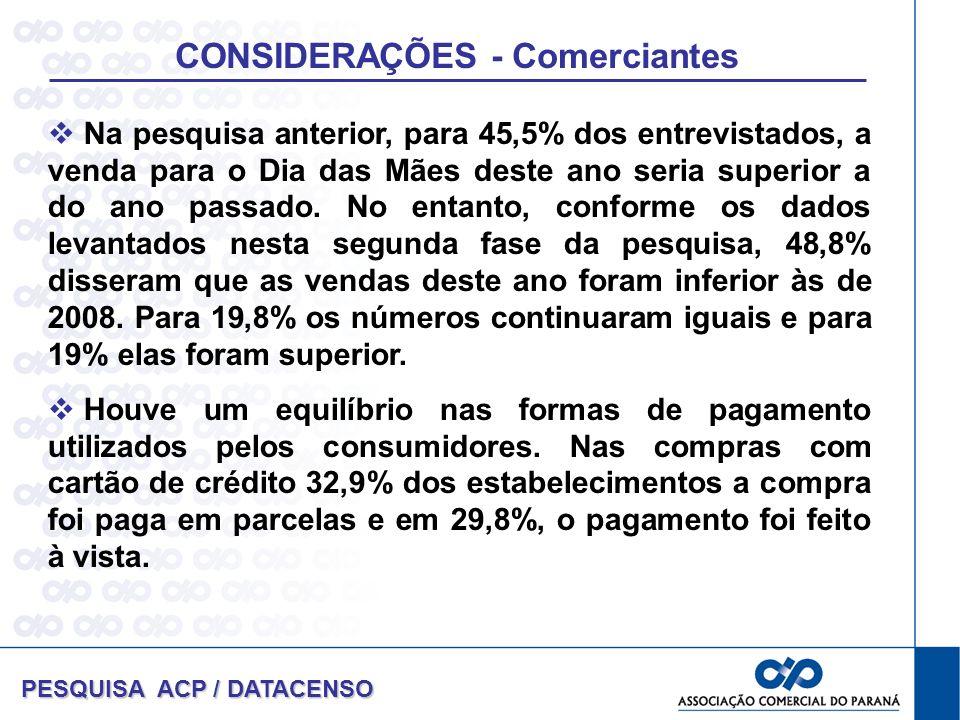 CONSIDERAÇÕES - Comerciantes PESQUISA ACP / DATACENSO Na pesquisa anterior, para 45,5% dos entrevistados, a venda para o Dia das Mães deste ano seria superior a do ano passado.