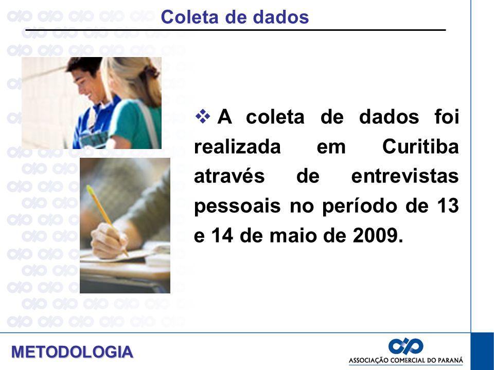 Coleta de dados A coleta de dados foi realizada em Curitiba através de entrevistas pessoais no período de 13 e 14 de maio de 2009. METODOLOGIA