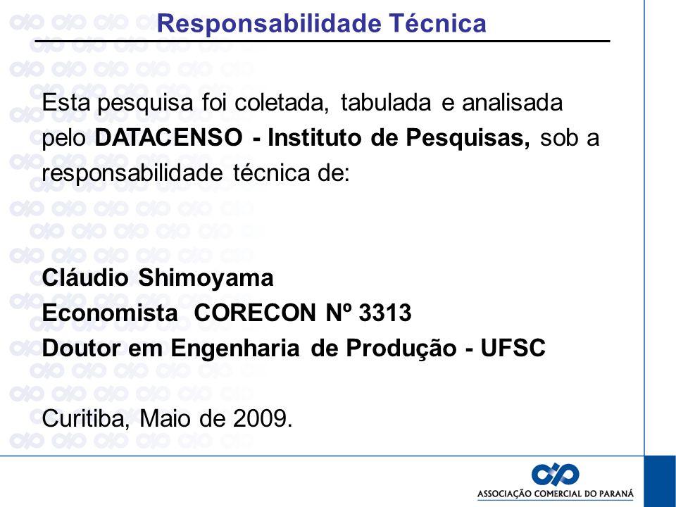 Forma de pagamento preferida pelo cliente AVALIAÇÃO DO DESEMPENHO DAS VENDAS Base: Depois - 121