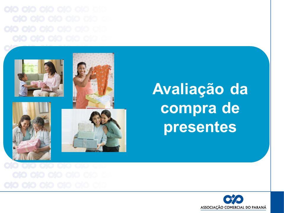Preparo de promoção para o Dia das Mães AVALIAÇÃO DO DESEMPENHO DAS VENDAS Base: Depois - 121