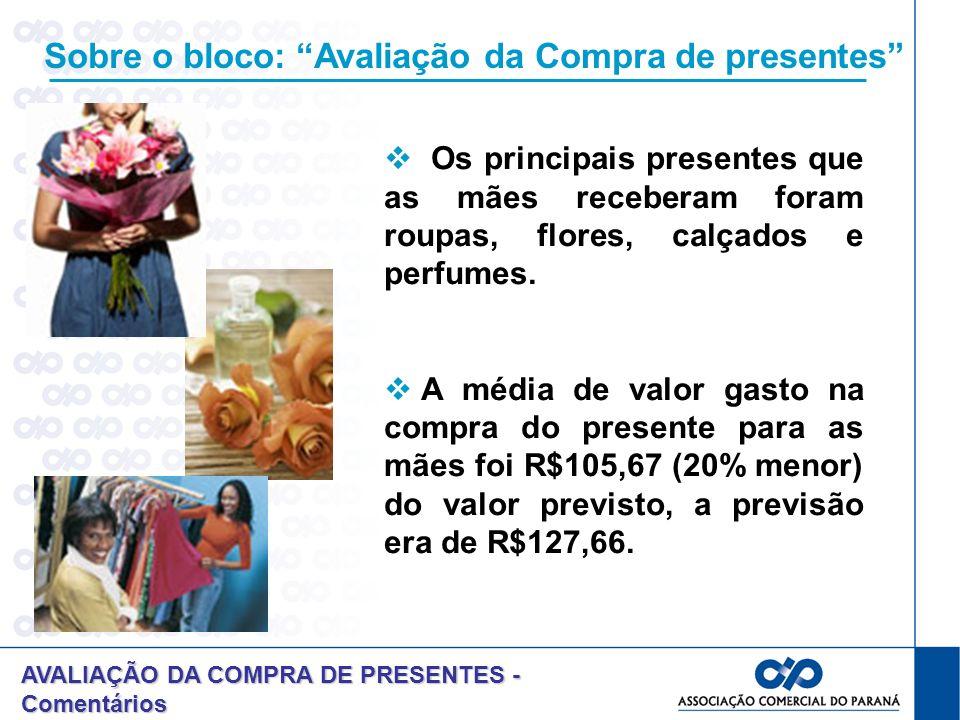 Sobre o bloco: Avaliação da Compra de presentes AVALIAÇÃO DA COMPRA DE PRESENTES - Comentários Os principais presentes que as mães receberam foram roupas, flores, calçados e perfumes.