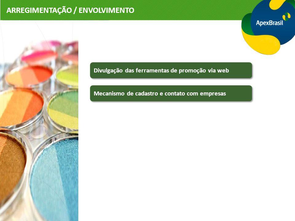 ARREGIMENTAÇÃO / ENVOLVIMENTO Divulgação das ferramentas de promoção via web Mecanismo de cadastro e contato com empresas