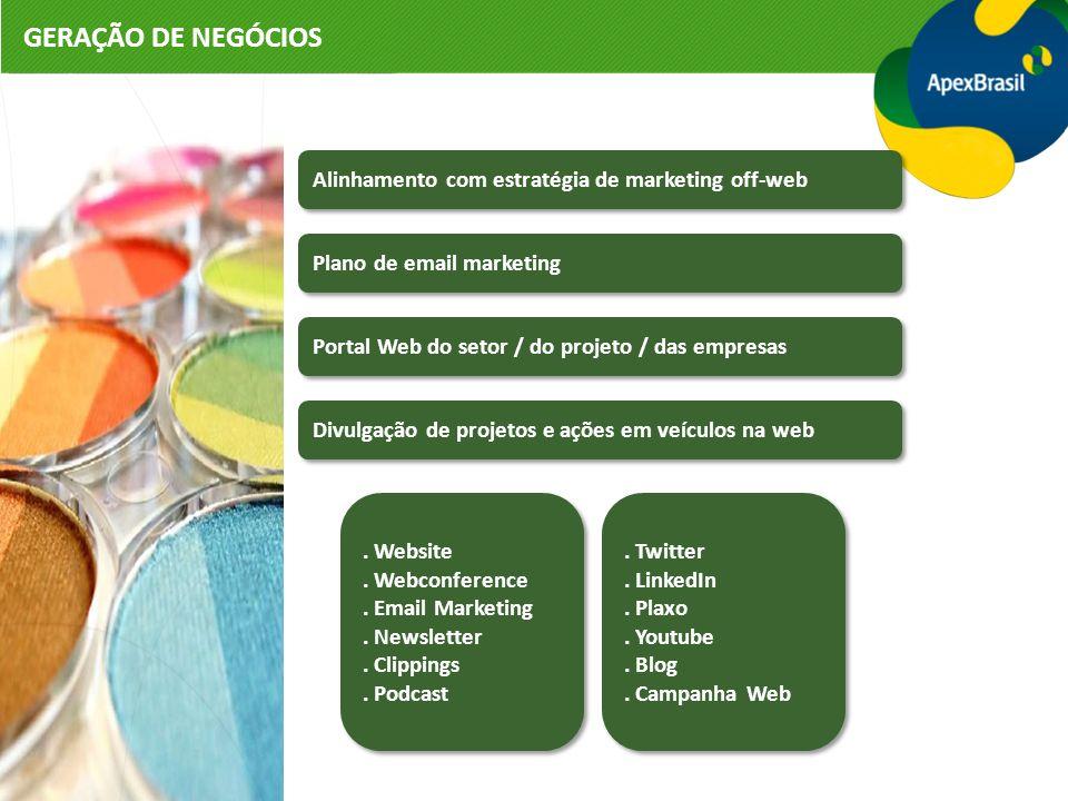 GERAÇÃO DE NEGÓCIOS Alinhamento com estratégia de marketing off-web Plano de email marketing Portal Web do setor / do projeto / das empresas Divulgação de projetos e ações em veículos na web.