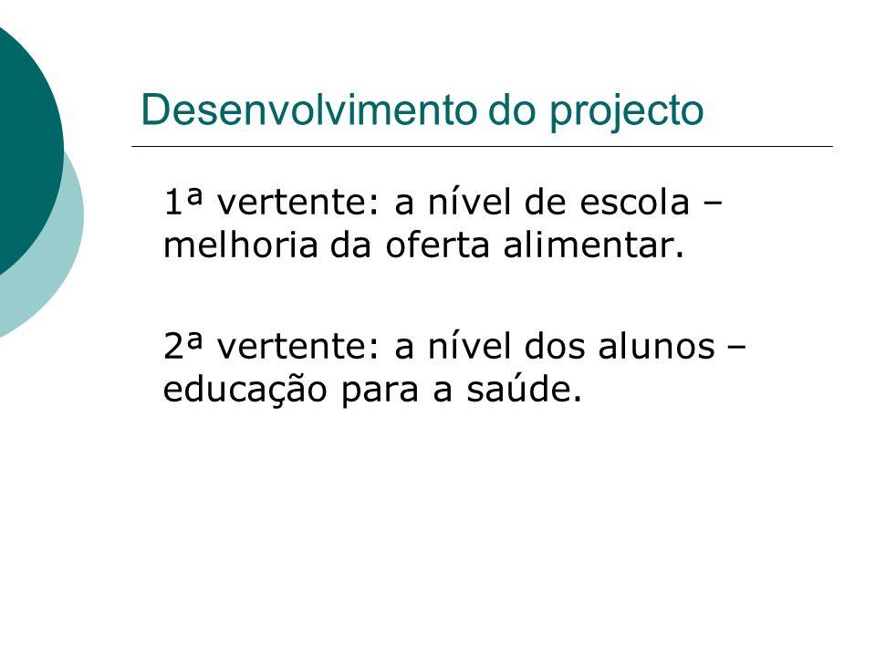 Desenvolvimento do projecto 1ª vertente: a nível de escola – melhoria da oferta alimentar. 2ª vertente: a nível dos alunos – educação para a saúde.