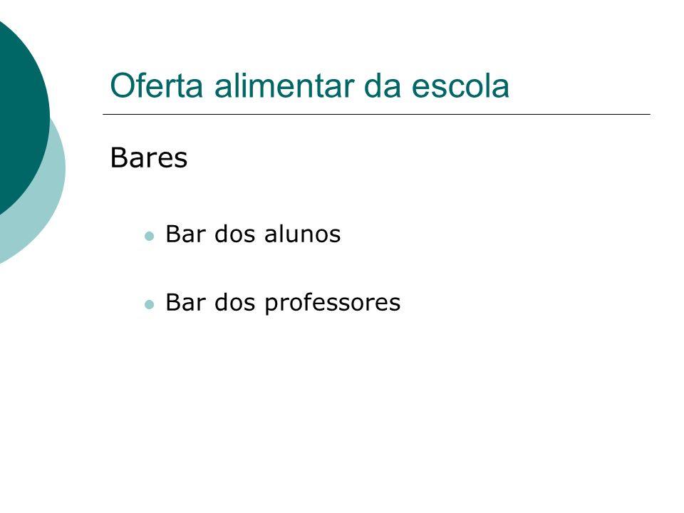 Oferta alimentar da escola Bares Bar dos alunos Bar dos professores