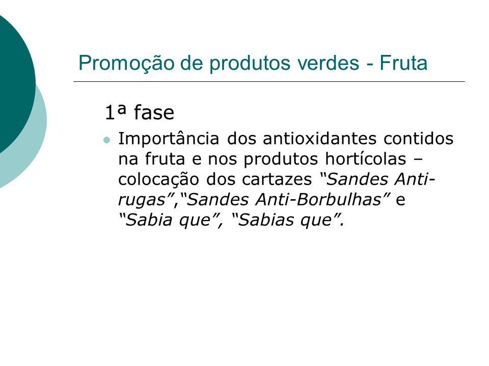Promoção de produtos verdes - Fruta 1ª fase Importância dos antioxidantes contidos na fruta e nos produtos hortícolas – colocação dos cartazes Sandes Anti- rugas,Sandes Anti-Borbulhas e Sabia que, Sabias que.