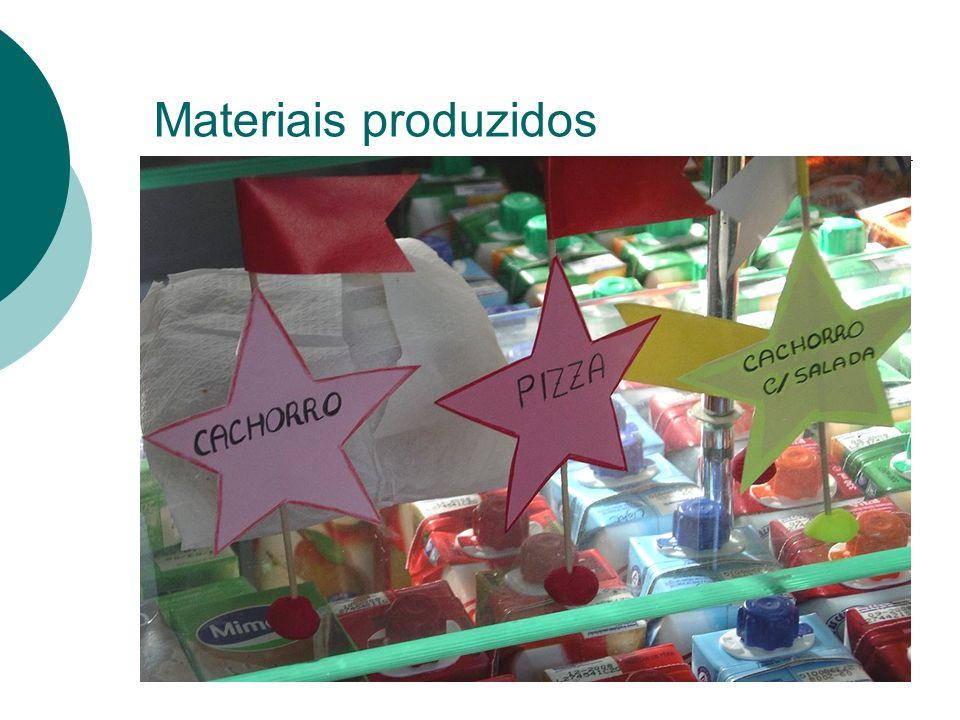 Materiais produzidos