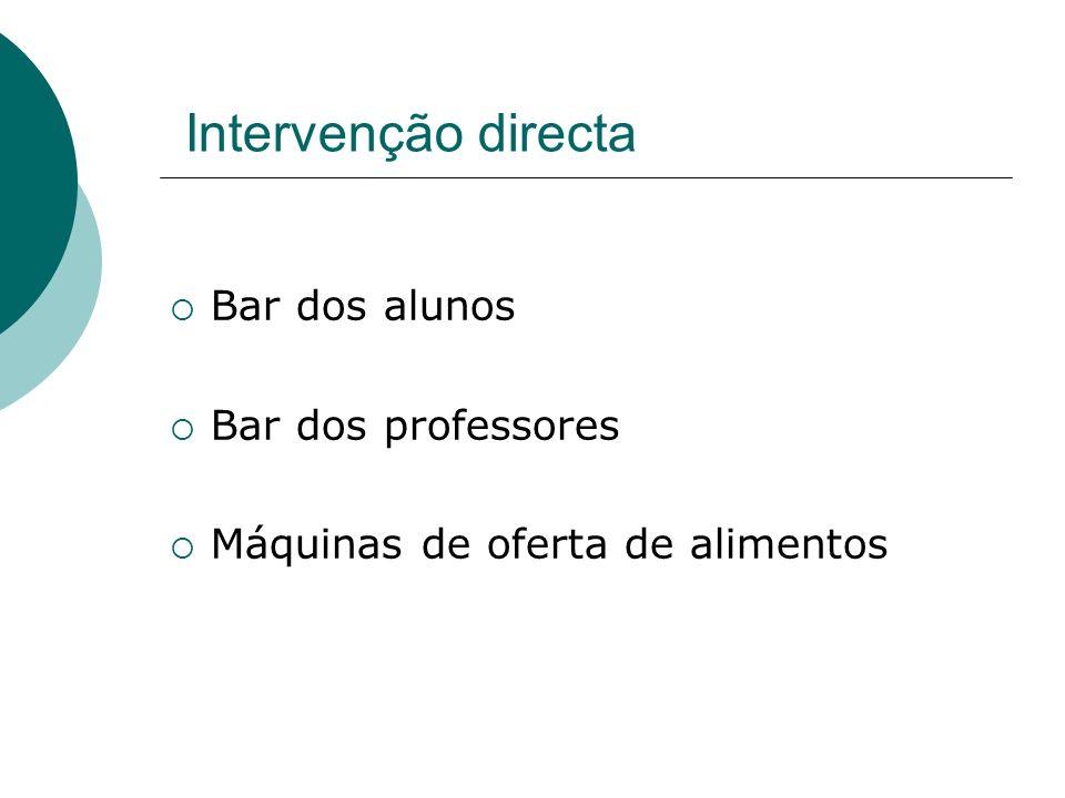 Intervenção directa Bar dos alunos Bar dos professores Máquinas de oferta de alimentos