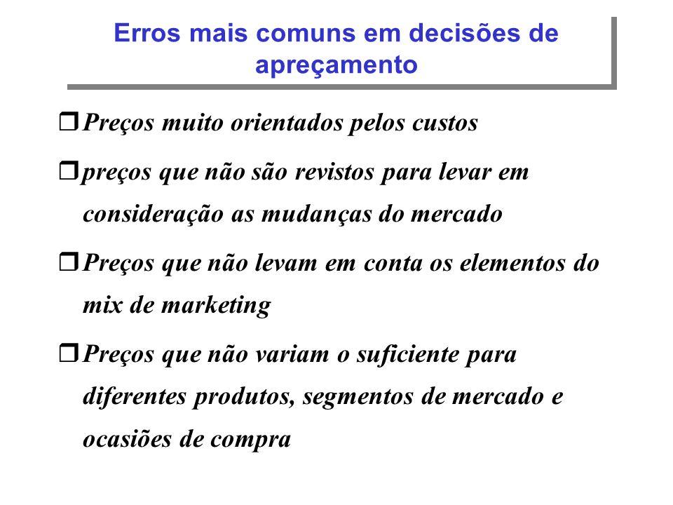 Erros mais comuns em decisões de apreçamento r rPreços muito orientados pelos custos r rpreços que não são revistos para levar em consideração as muda