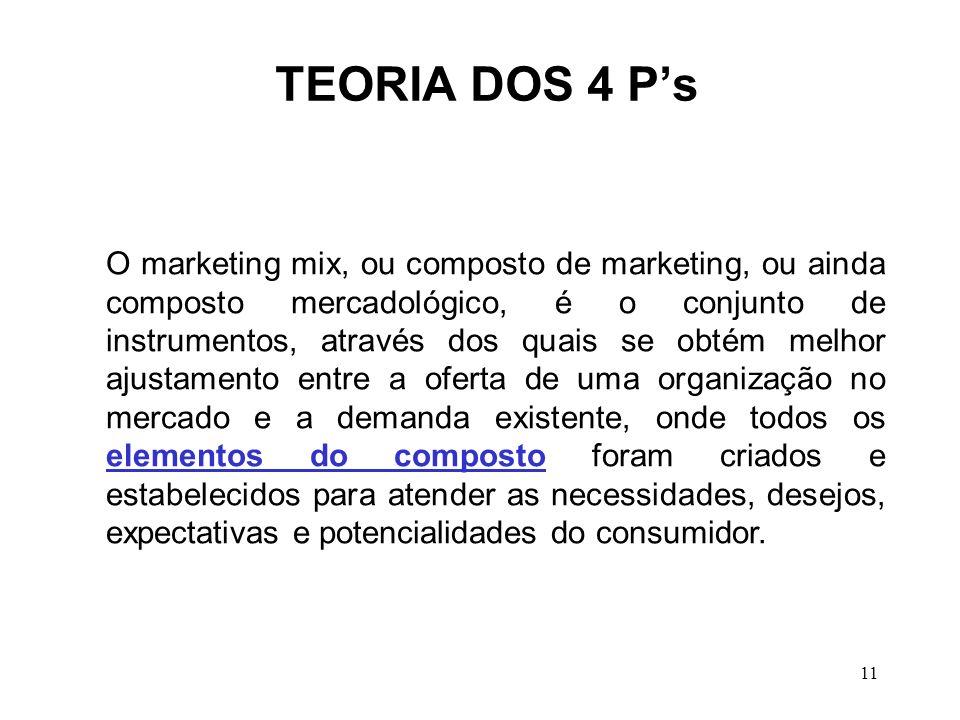11 TEORIA DOS 4 Ps O marketing mix, ou composto de marketing, ou ainda composto mercadológico, é o conjunto de instrumentos, através dos quais se obté