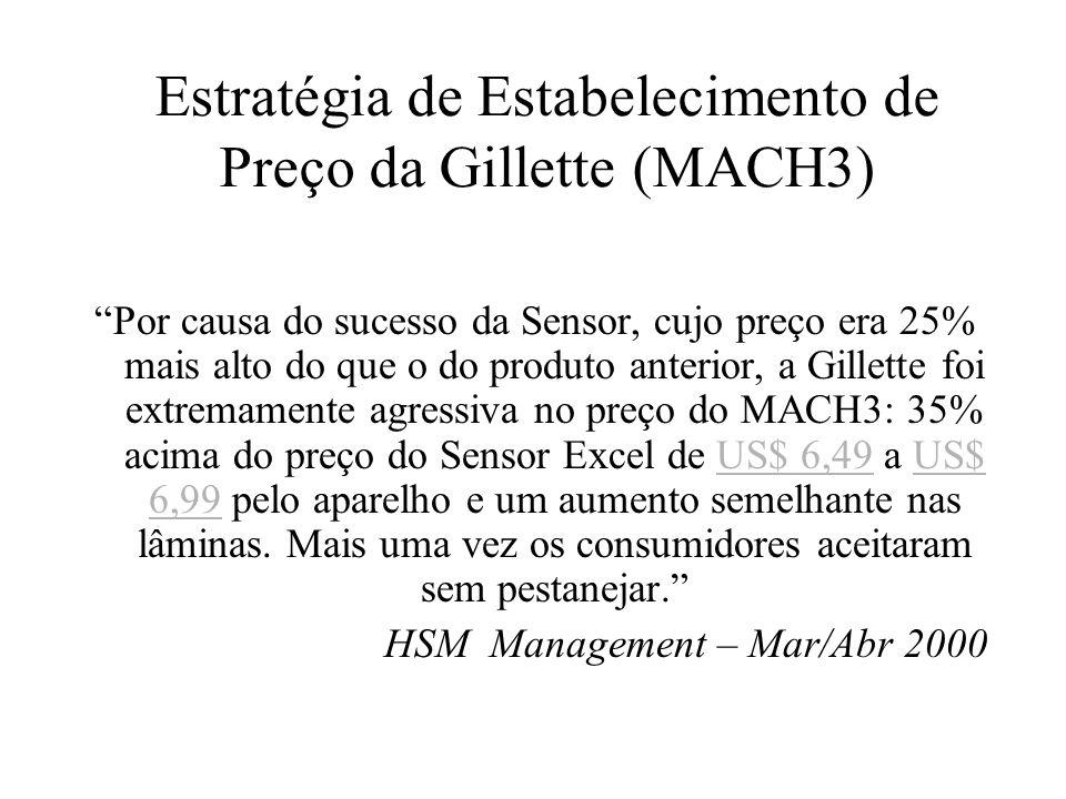 Estratégia de Estabelecimento de Preço da Gillette (MACH3) Por causa do sucesso da Sensor, cujo preço era 25% mais alto do que o do produto anterior,