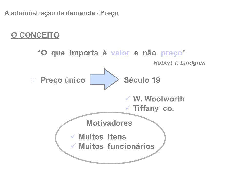 O CONCEITO Preço único Século 19 W. Woolworth Tiffany co. O que importa é valor e não preço Robert T. Lindgren Motivadores Muitos ítens Muitos funcion