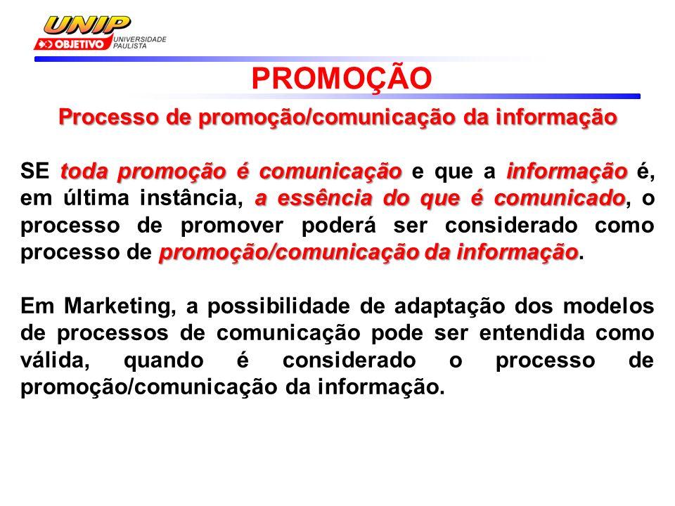 Processo de promoção/comunicação da informação toda promoção é comunicaçãoinformação a essência do que é comunicado promoção/comunicação da informação SE toda promoção é comunicação e que a informação é, em última instância, a essência do que é comunicado, o processo de promover poderá ser considerado como processo de promoção/comunicação da informação.