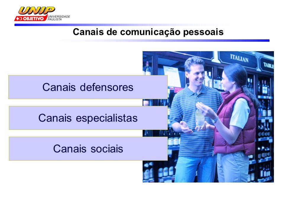 Canais de comunicação pessoais Canais defensores Canais especialistas Canais sociais