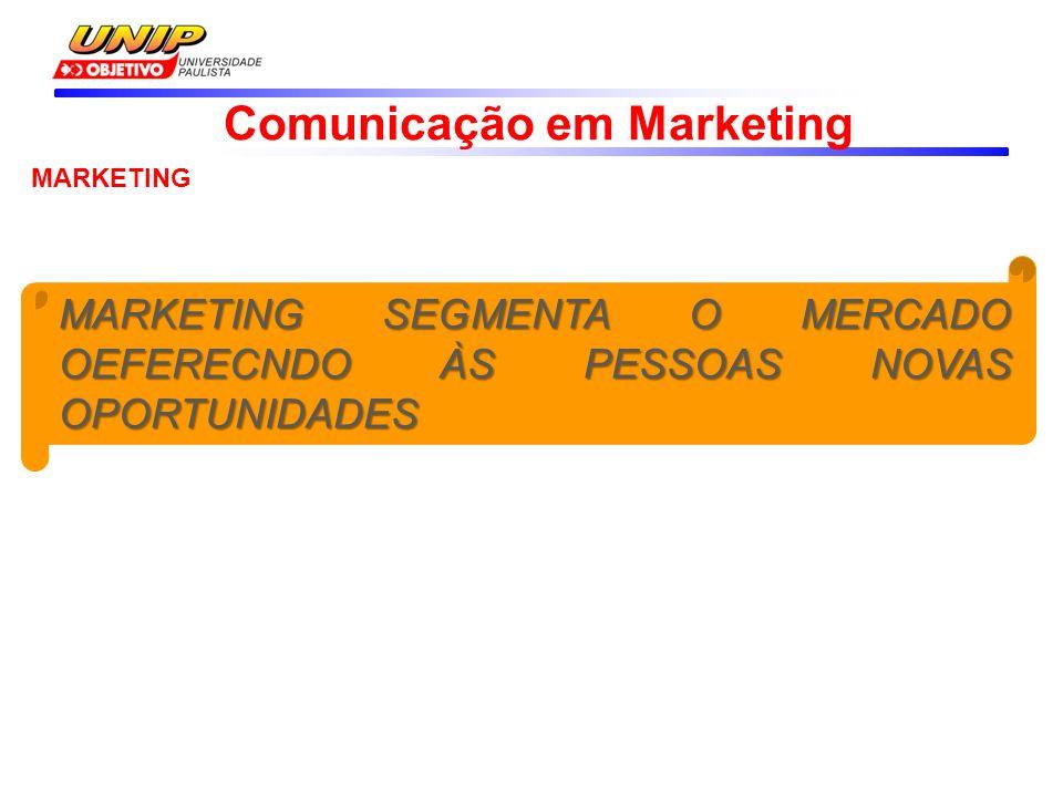 Comunicação em Marketing Promoção como atividade de Marketing A limitação do marketing ao conceito de promoção é uma realidade, tanto no setor lucrativo, quanto no setor que não visa ao lucro.