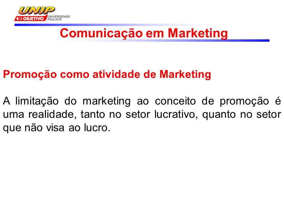 Comunicação em Marketing Promoção como atividade de Marketing: POR QUE.