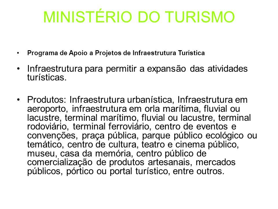 Programa de Apoio a Projetos de Infraestrutura Turística Infraestrutura para permitir a expansão das atividades turísticas. Produtos: Infraestrutura u