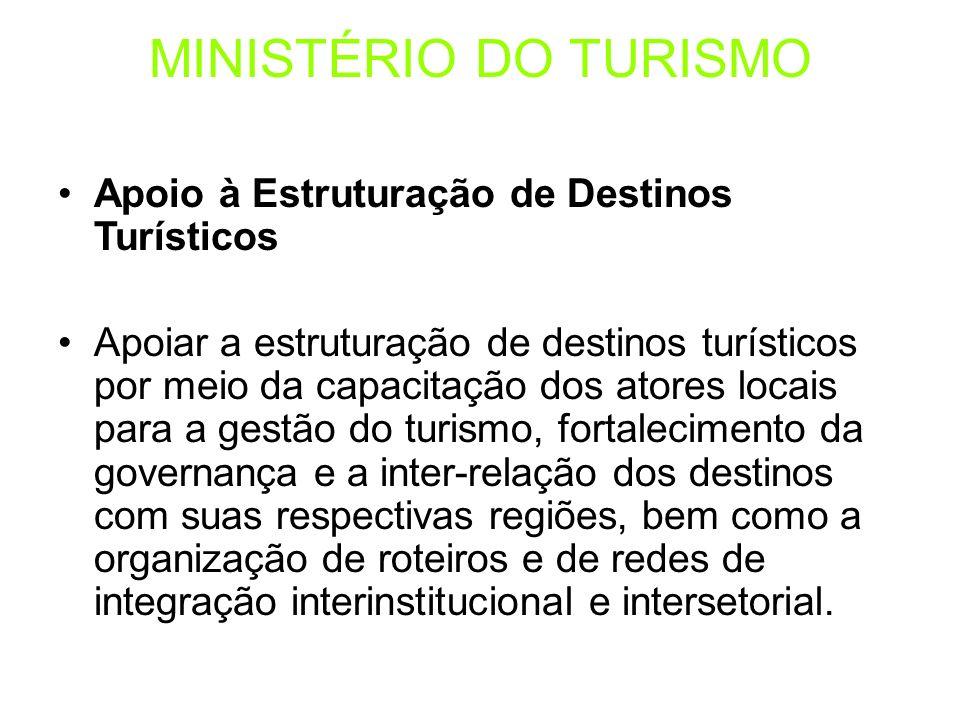 Apoio à Estruturação de Destinos Turísticos Apoiar a estruturação de destinos turísticos por meio da capacitação dos atores locais para a gestão do tu