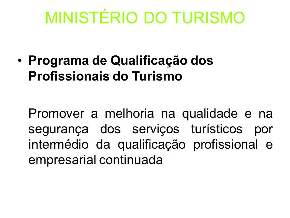 Programa de Qualificação dos Profissionais do Turismo Promover a melhoria na qualidade e na segurança dos serviços turísticos por intermédio da qualif