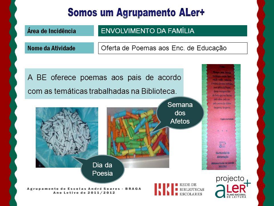 Área de Incidência Nome da Atividade A BE oferece poemas aos pais de acordo com as temáticas trabalhadas na Biblioteca. ENVOLVIMENTO DA FAMÍLIA Oferta