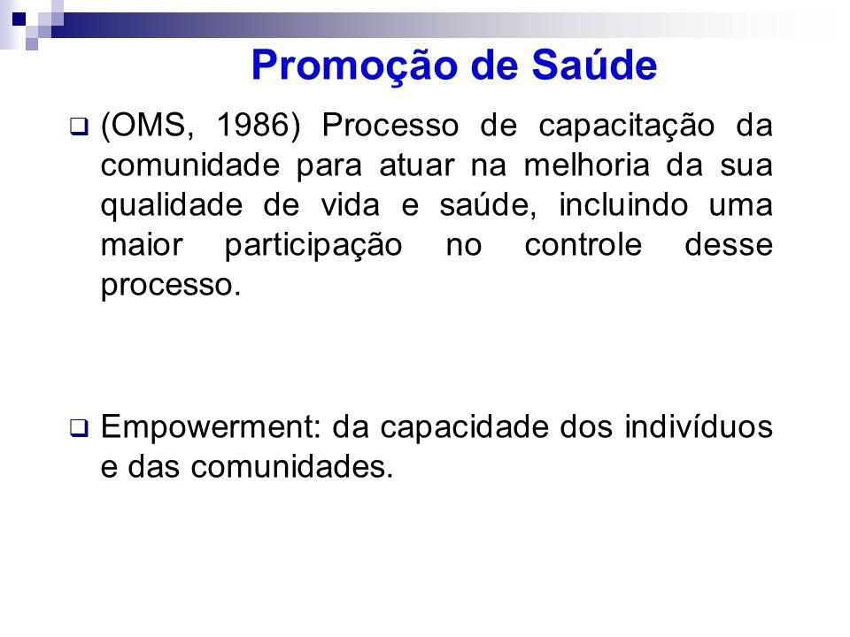 Promoção de Saúde (OMS, 1986) Processo de capacitação da comunidade para atuar na melhoria da sua qualidade de vida e saúde, incluindo uma maior parti
