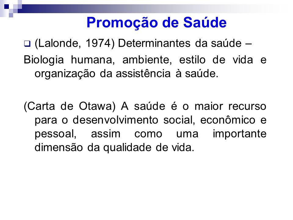 Promoção de Saúde (Lalonde, 1974) Determinantes da saúde – Biologia humana, ambiente, estilo de vida e organização da assistência à saúde. (Carta de O