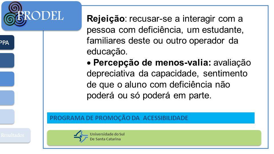 PPA Resultados PRODEL Universidade do Sul De Santa Catarina PROGRAMA DE PROMOÇÃO DA ACESSIBILIDADE Rejeição: recusar-se a interagir com a pessoa com d
