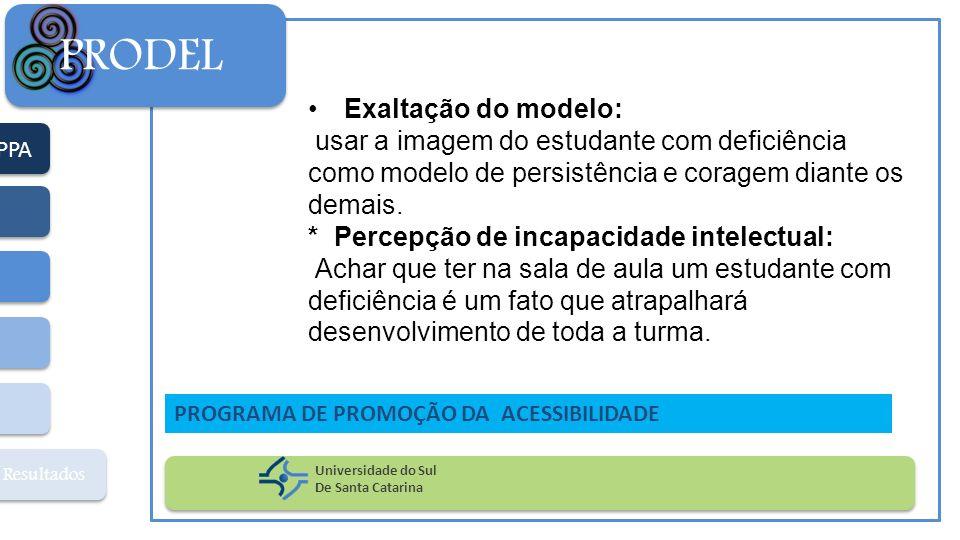 PPA Resultados PRODEL Universidade do Sul De Santa Catarina PROGRAMA DE PROMOÇÃO DA ACESSIBILIDADE Exaltação do modelo: usar a imagem do estudante com