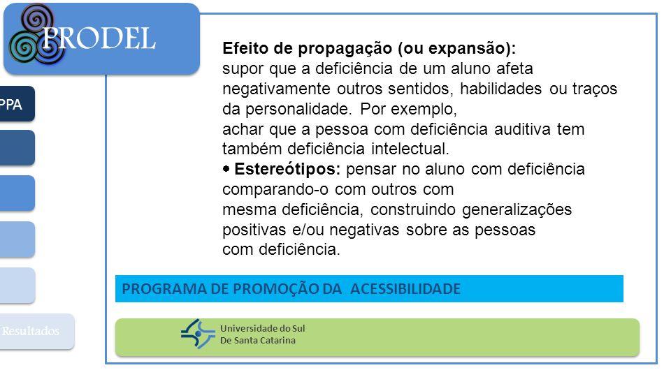 PPA Resultados PRODEL Universidade do Sul De Santa Catarina PROGRAMA DE PROMOÇÃO DA ACESSIBILIDADE Efeito de propagação (ou expansão): supor que a def