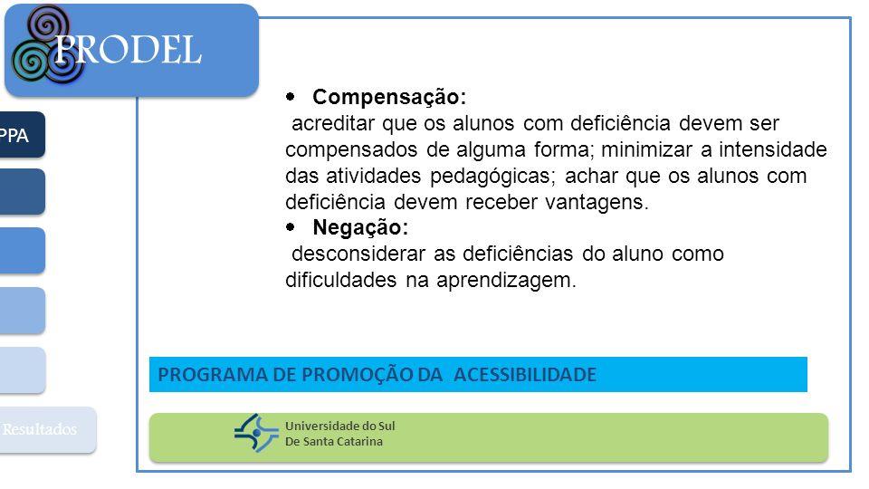 PPA Resultados PRODEL Universidade do Sul De Santa Catarina PROGRAMA DE PROMOÇÃO DA ACESSIBILIDADE Compensação: acreditar que os alunos com deficiênci