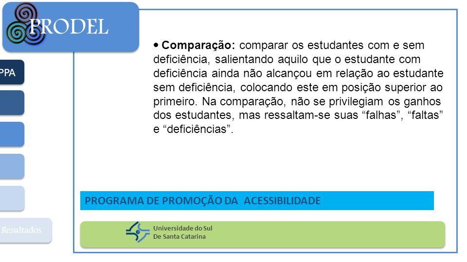 PPA Resultados PRODEL Universidade do Sul De Santa Catarina PROGRAMA DE PROMOÇÃO DA ACESSIBILIDADE Comparação: comparar os estudantes com e sem defici