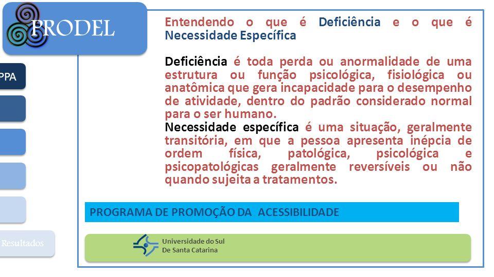 PPA Resultados PRODEL Universidade do Sul De Santa Catarina PROGRAMA DE PROMOÇÃO DA ACESSIBILIDADE Entendendo o que é Deficiência e o que é Necessidad