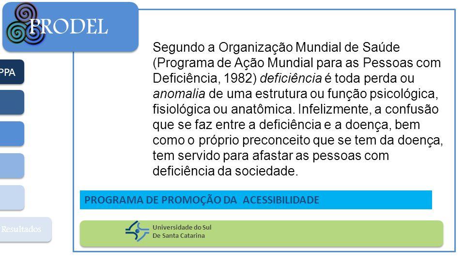 PPA Resultados PRODEL Universidade do Sul De Santa Catarina PROGRAMA DE PROMOÇÃO DA ACESSIBILIDADE Segundo a Organização Mundial de Saúde (Programa de