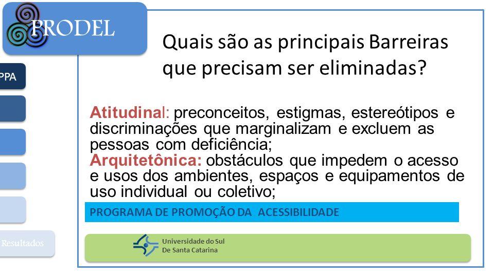PPA Resultados PRODEL Universidade do Sul De Santa Catarina PROGRAMA DE PROMOÇÃO DA ACESSIBILIDADE Quais são as principais Barreiras que precisam ser