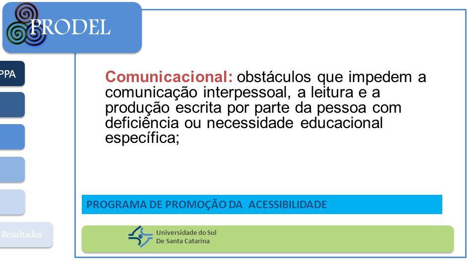PPA Resultados PRODEL Universidade do Sul De Santa Catarina PROGRAMA DE PROMOÇÃO DA ACESSIBILIDADE Comunicacional: obstáculos que impedem a comunicaçã