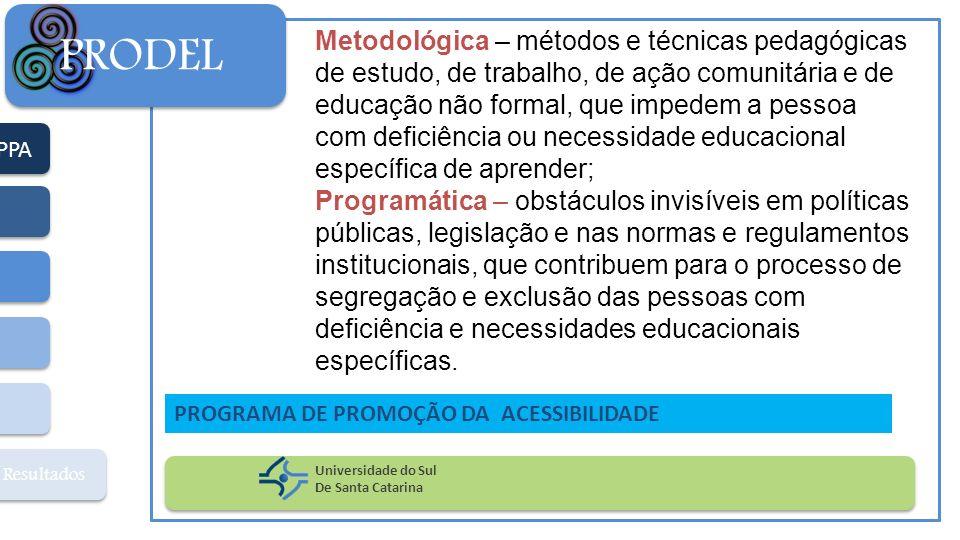 PPA Resultados PRODEL Universidade do Sul De Santa Catarina PROGRAMA DE PROMOÇÃO DA ACESSIBILIDADE Metodológica – métodos e técnicas pedagógicas de es