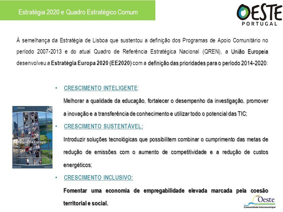 União Europeia definição das prioridades para o período 2014-2020 À semelhança da Estratégia de Lisboa que sustentou a definição dos Programas de Apoi