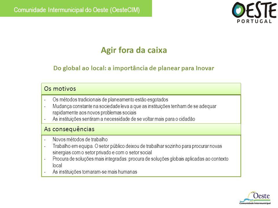 Análise do potencial de desenvolvimento regionalCriação e dinamização do Grupo de Ação RegionalApoio no estabelecimento de redes e parcerias suprarregionaisDefinição de Estratégia RegionalDesenvolvimento do Programa Estratégico 2020 Metodologia Estratégica 2020 – Oeste Portugal