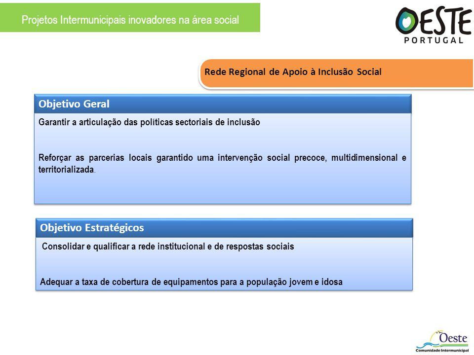 Rede Regional de Apoio à Inclusão Social Objetivo Geral Garantir a articulação das políticas sectoriais de inclusão Reforçar as parcerias locais garan
