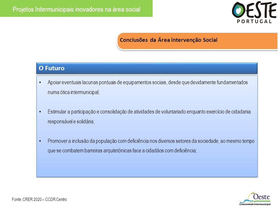 Conclusões da Área intervenção Social Projetos Intermunicipais inovadores na área social O Futuro Apoiar eventuais lacunas pontuais de equipamentos so