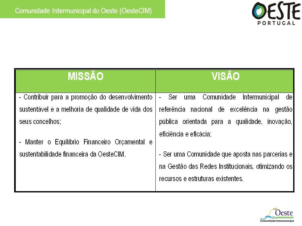 Projetos Estratégicos OesteCIM Comunidade Intermunicipal do Oeste (OesteCIM)