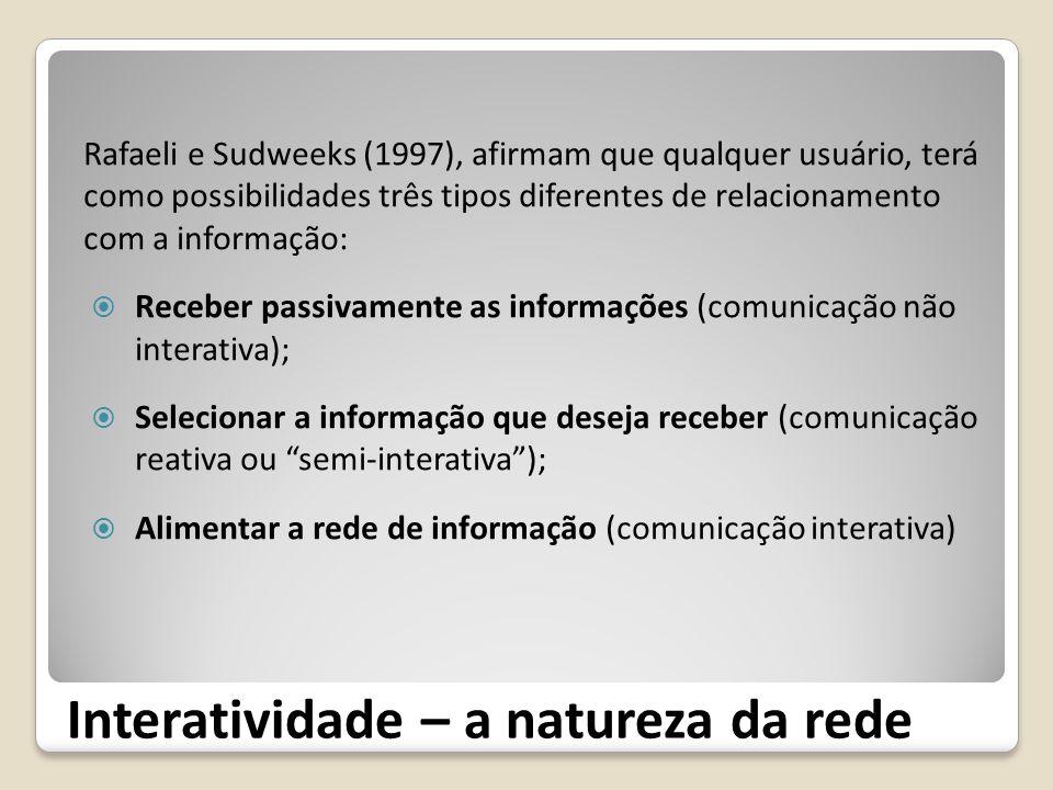 Interatividade – a natureza da rede Rafaeli e Sudweeks (1997), afirmam que qualquer usuário, terá como possibilidades três tipos diferentes de relacio