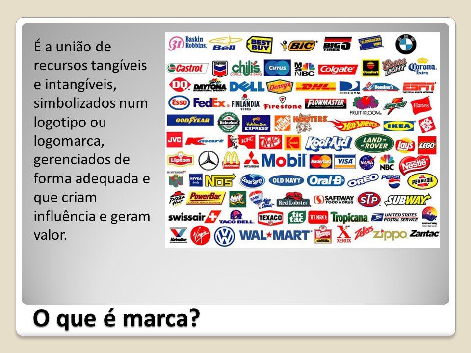 O que é marca? É a união de recursos tangíveis e intangíveis, simbolizados num logotipo ou logomarca, gerenciados de forma adequada e que criam influê
