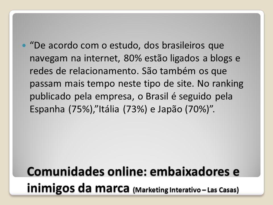 Comunidades online: embaixadores e inimigos da marca (Marketing Interativo – Las Casas) De acordo com o estudo, dos brasileiros que navegam na interne