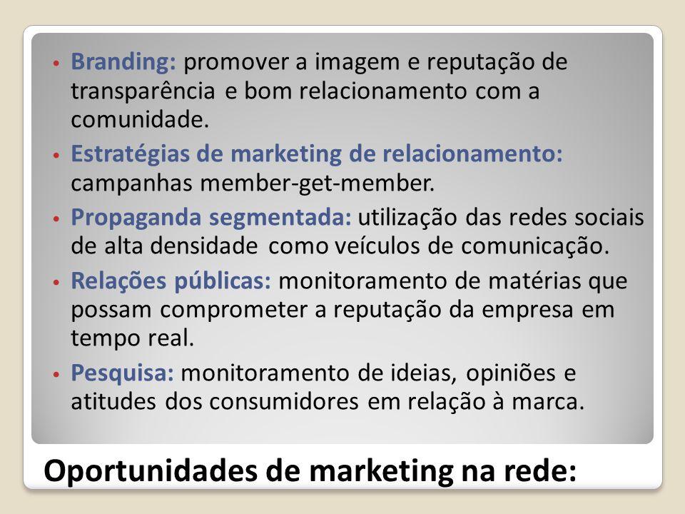 Oportunidades de marketing na rede: Branding: promover a imagem e reputação de transparência e bom relacionamento com a comunidade. Estratégias de mar