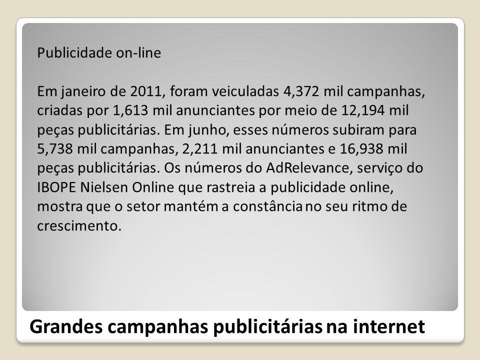 Grandes campanhas publicitárias na internet Publicidade on-line Em janeiro de 2011, foram veiculadas 4,372 mil campanhas, criadas por 1,613 mil anunci