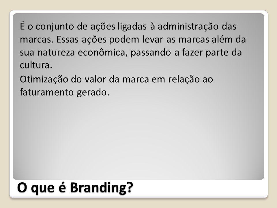 É o conjunto de ações ligadas à administração das marcas. Essas ações podem levar as marcas além da sua natureza econômica, passando a fazer parte da